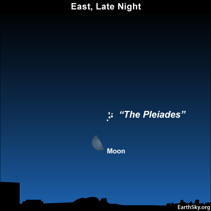 10aug31 430 EarthSky Tonight—August 31, Moon and Pleiades from midnight to dawn