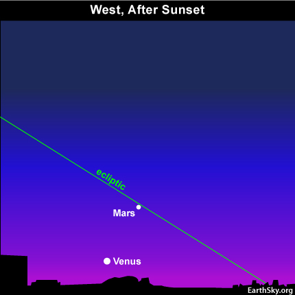 10oct01 430 EarthSky Tonight—Oct 1,  Venus and Mars close but hard to spot after sunset