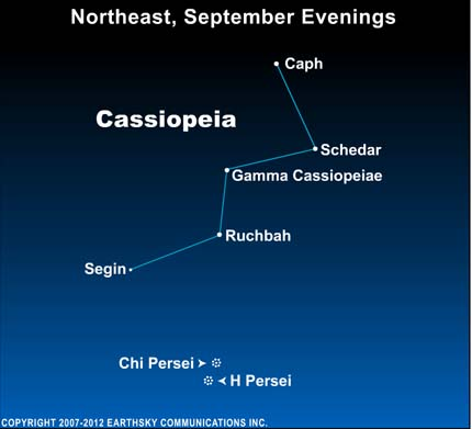 10sep09 430 EarthSky Tonight—September 9,  Cassiopeia the Queen in northeast