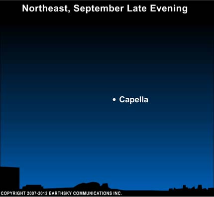 10sep30 430 EarthSky Tonight—Sept. 30, What bright star flashes red and green in northeast?