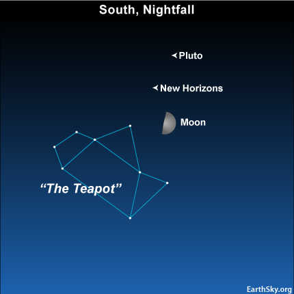 10sept15 430 EarthSky Tonight—September 15, Moon helps you visualize Pluto spacecraft