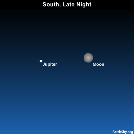 10sept21 430 EarthSky Tonight—September 21, Jupiter's closest opposition since 1963