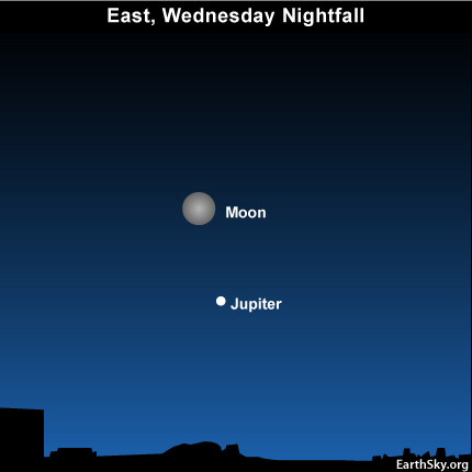 10sept22 430 EarthSky Tonight—September 22,  Harvest moon, Jupiter, Autumn equinox