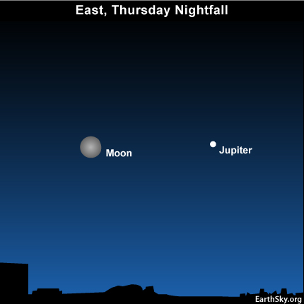 10sept23 430 EarthSky Tonight Sept 23 Harvest Moon, Jupiter, equinox