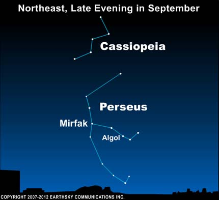 16sep10 430 EarthSky Tonight—Sept 16, Cassiopeia and Perseus in northeast on September evenings