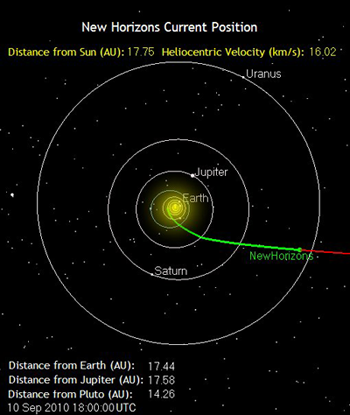 new horizons sep10 2010 EarthSky Tonight—September 15, Moon helps you visualize Pluto spacecraft
