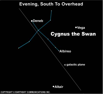 10oct04 430 EarthSky Tonight—Oct. 4,  Use Summer Triangle to find plane of Milky Way galaxy