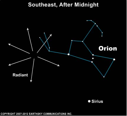 10oct20 4301 EarthSky Tonight—Tonight October 20, Moon washes out Orionid meteors, but guides you to Jupiter