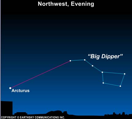 10oct31 430 EarthSky TonightOct. 31, Arcturus is a Halloween ghost of the summer sun 