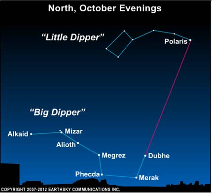 27oct10 430 EarthSky Tonight—Tonight Oct. 27,  Where is the Big Dipper on these autumn evenings?
