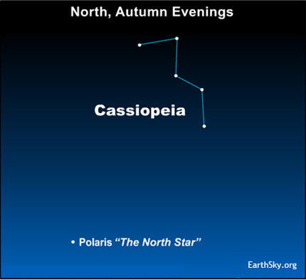 10nov05 430 EarthSky Tonight—Tonight Nov 5, Constellation Cassiopeia high in northeast on November evenings