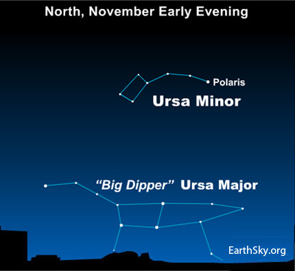 10nov12 4301 EarthSky Tonight—Nov 12, Big Dipper, aka Sky Bear, comes to Earth on November evenings
