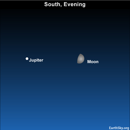 10nov14 430 EarthSky TonightNov 14, Waxing moon approaching Jupiter 
