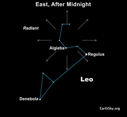 10nov16 430 EarthSky Tonight—Nov 16, Leonid meteors peak before dawn November 17 and 18