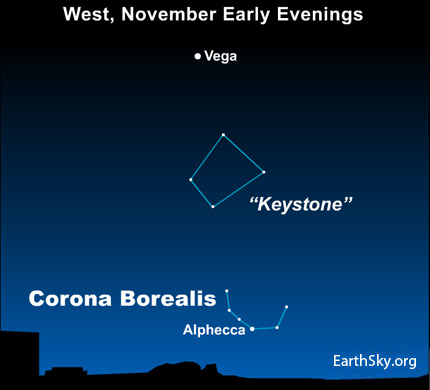 10nov23 430 EarthSky Tonight—Nov 23,  Northern Crown shines after dusk and before dawn