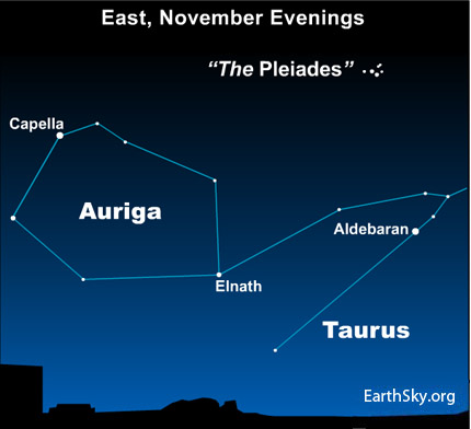 10nov26 430 EarthSky Tonight—Nov 26, Can you see the different colors of the stars?