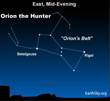 10nov27 430 EarthSky TonightNov 27, Orion the Hunter rises in the east at mid evening