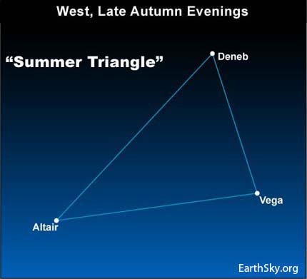 10nov28 430 EarthSky Tonight—Nov 28, Summer Triangle in west on fall and winter evenings