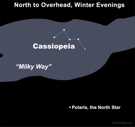10dec04 430 EarthSky Tonight—December 4, Cassiopeia high up in northern sky on December evenings