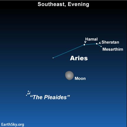 10dec17 EarthSky Tonight—December 17, Moon between Ram's head and Pleiades