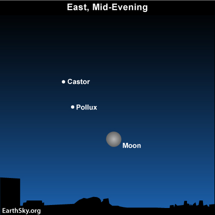 10dec22 Sky Tonight—December 22, Moon and heavenly Twins