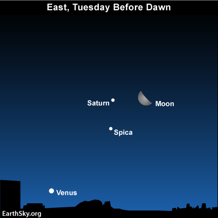 dec27 Sky Tonight—December 27, Moon, bright star, two planets before dawn