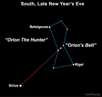 dec31 Sky Tonight—December 31, See brightest star at midnight