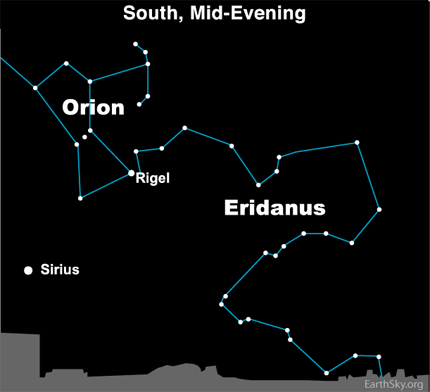 23jan Sky Tonight—January 23, Eridanus a winding river of stars