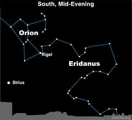 23jan Sky Tonight—January 23, Eridanus a winding river of stars
