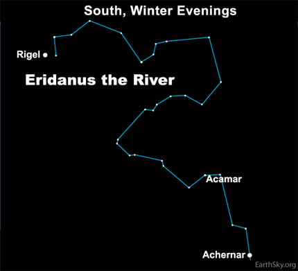26jan Sky Tonight—January 26, Star Achernar marks the end of the River