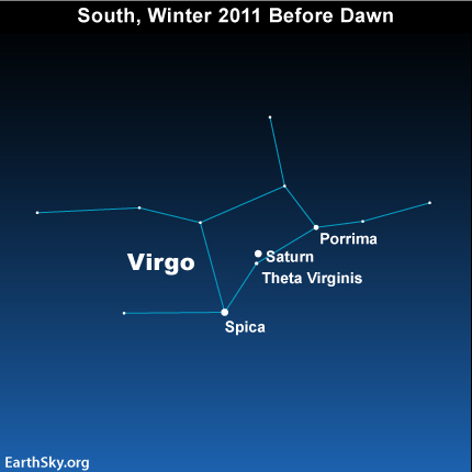 27jan Sky Tonight—January 27, Saturn starts retrograde on January 27