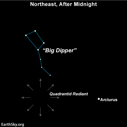 jan 03 Sky Tonight—January 3, Quadrantid meteors for Asia and Europe before dawn January 4
