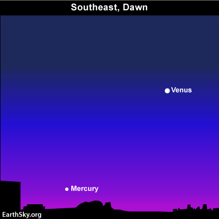 jan08 Sky Tonight January 8, Elusive Mercury farthest from sun before dawn on January 9