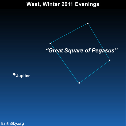 jan30 Sky Tonight—January 30, Jupiter and Great Square of Pegasus in west after sunset