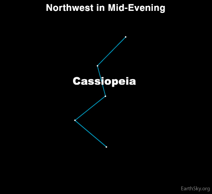 feb02 Sky Tonight—February 2, Cassiopeia is shaped like an 'M' or 'W'