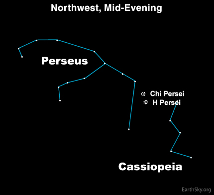 feb03 Sky Tonight—February 3, Double Cluster of Perseus in northwest