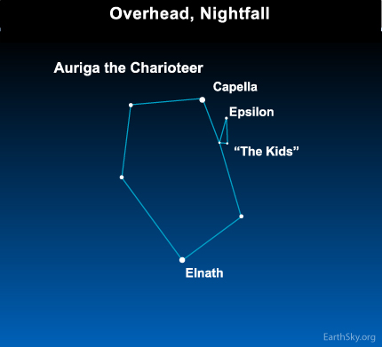 feb26 Sky Tonight Feb 26, Epsilon Aurigae, the Charioteer's distant and mysterious star