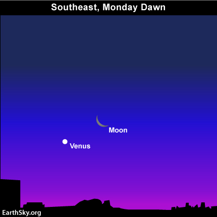 feb27 Sky Tonight—Feb 27, Moon and Venus in southeast before sunrise