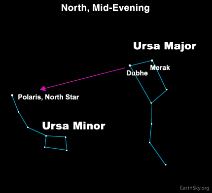 mar03 Sky Tonight—March 3, Recognize the Big Dipper … and Little Dipper