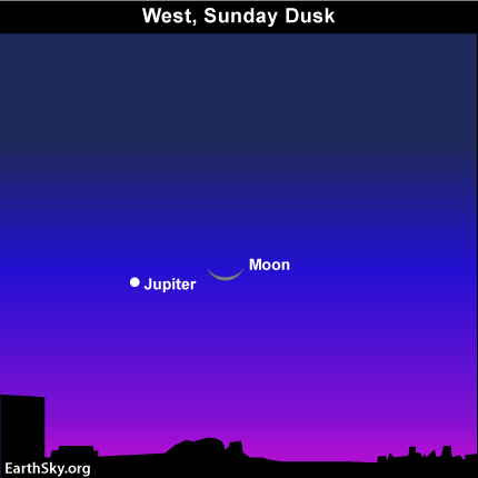 mar06 Sky Tonight—March 6, Crescent moon and Jupiter after sunset