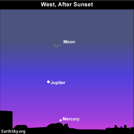 mar07 Sky TonightMarch 7, Mercury lurks beneath moon and Jupiter at dusk