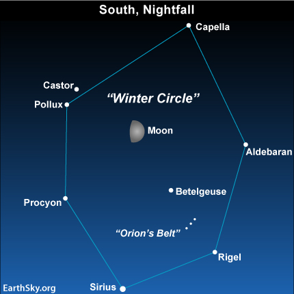 mar13 Sky Tonight—March 13, Moon shines in front of Winter Circle