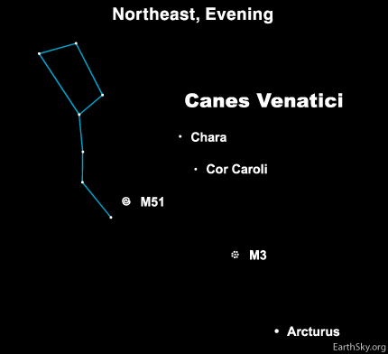 mar27 Sky Tonight—March 27, Use the Big Dipper to locate the Hunting Dogs