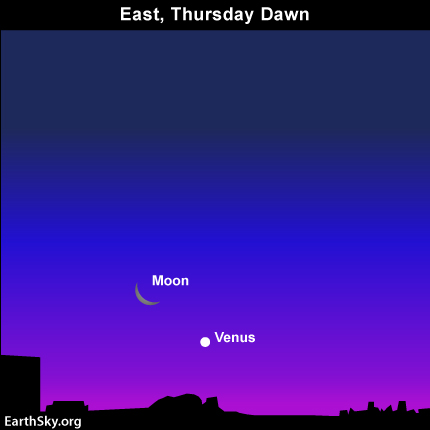 mar30 Sky Tonight—March 30, Moon very close to Venus at dawn March 31