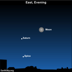 mar moon Sky Tonight—March 18, Watch for full moon, planet Saturn, high tides this weekend