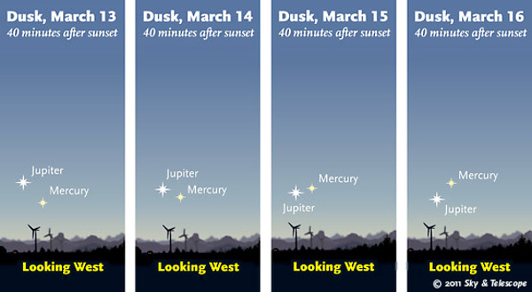mercury march 20111 Sky Tonight—March 15, Jupiter is your guide to Mercury in mid March 2011