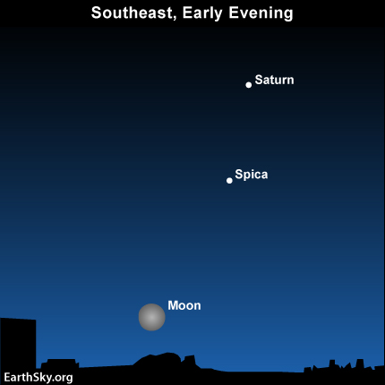 Apr182 Sky TonightApril 18, moon leaving Spica and Saturn behind