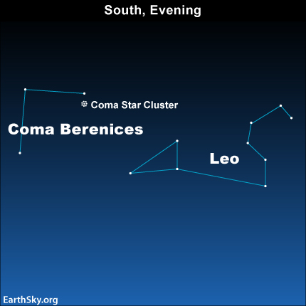 Apr27 Sky Tonight—April 27, Leo loses his tail. We gain a constellation.