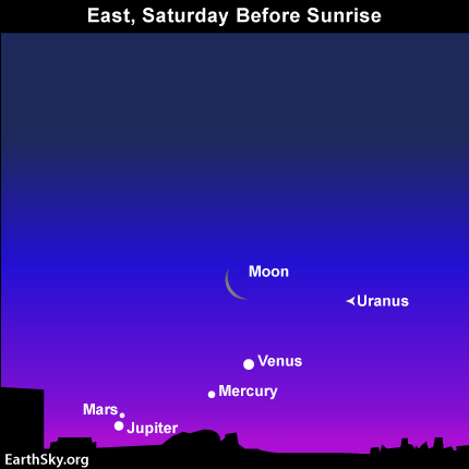 Apr29 Sky Tonight—April 29, Five planets before sunrise April 30. .