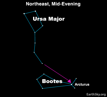 apr02 Sky Tonight—April 2, Follow the arc to Arcturus